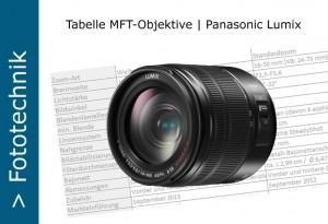 Panasonic Lumix MFT-Objektive Tabelle