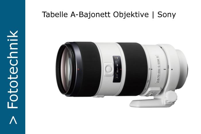 Sony-A-Objektive-Tabelle