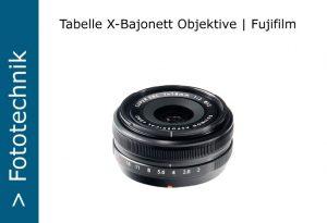 fujifilm-x-objektive-tabelle