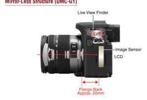 Panasonic Lumix DMC-G1 - spiegellose Struktur (Bild: Panasonic)