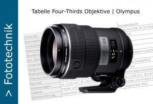 Olympus FT-Objektive Tabelle